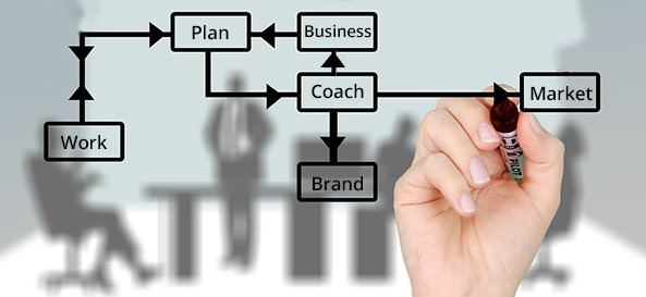 Business Coaching in Melbourne by David Lennon